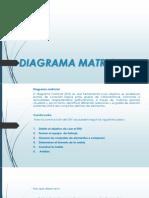 diagrama matricial modificado 1