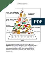 Como Cuidar La Salud Alimenticia