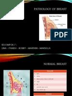 Pathology of Breast