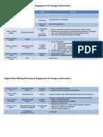 Workshop Program R3