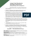 standard 1 department chair directions for school improvement process1