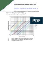 Compressed Air Pressure Drop Diagrams - Metric Units