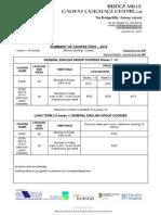 General English Fees 2014