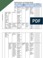 Matriz de Programación Anual 3ro.