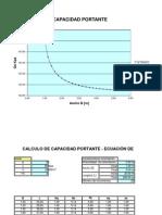 40356_Capacidad Portante