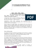 1983…1993…2002…2009…  Un renoncement, quatre déroutes