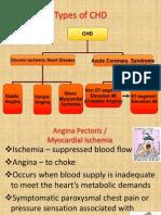 Types of CHD-Angina