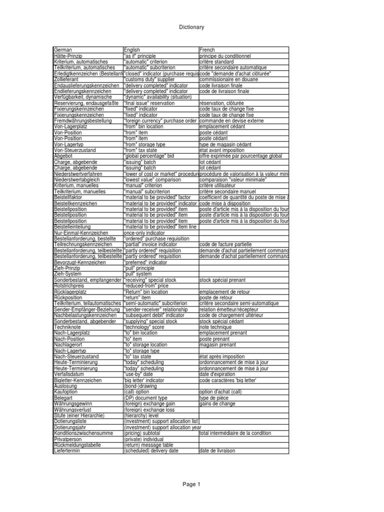 SAP Dictionary HR