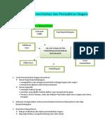 Bab 7 Sistem Pemerintahan Dan Negara