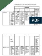 Tabela Matriz- Gracinda
