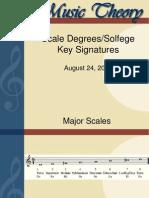 Key Signatures Solfege