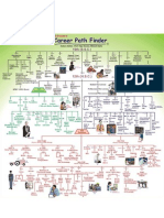 Career Path Finder - Chart_complete (2)