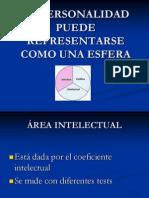 personalidad-120524205622-phpapp02