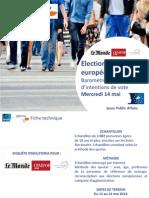 Sondage Ipsos-Steria Élections Européenes