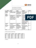 Www.udla.Cl Portales Tp33e5fcb6ec14 UploadImg File Normas Academicas Anexo 4 Pauta de Evaluacion Del Informe de Titulacion