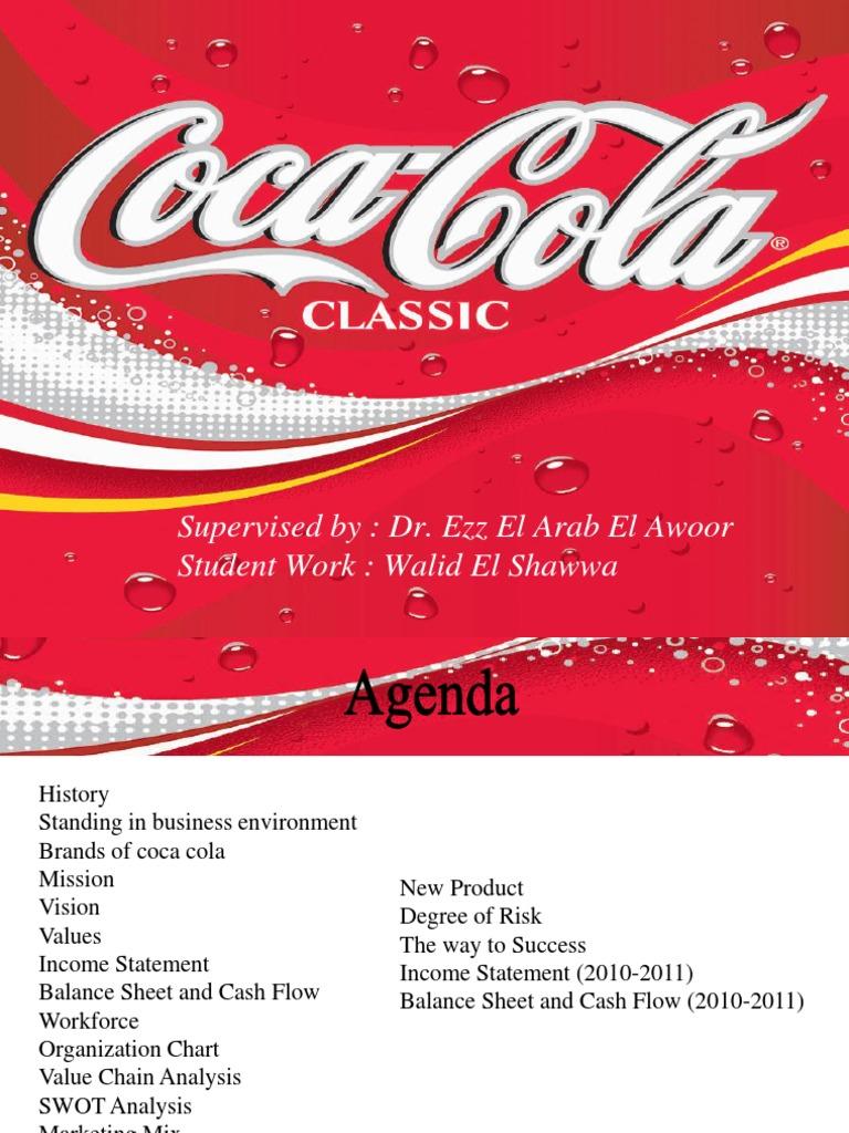coca cola vision statement