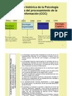 COGNITIVISMOPPOINTparaUNIDAD1,2y4