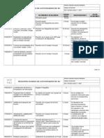 4.3 REGISTRO DIARIA DE ACTIVIDADES BetzabeUrquiola.doc