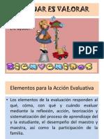 Presentación1EVALUACIÓN