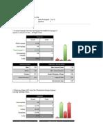 tech assess report