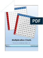 Multiplication Charts Practice for Multiplication Tables