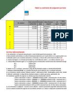 Aplicatia 4 Tema Asigurari_Recapitulare Functii Matem_statistice_logice