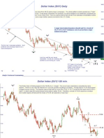 Dollar Index Update 11 Nov 2009