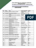 Programación de Reparación de Pc 12-03-2014