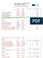 Mobilitati Studenti-studiu 2013-2014 Oferta Generala