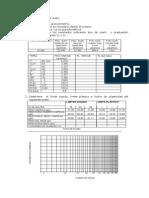 Ejemplo Granulometria e Ip (1)