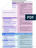 istc301-group 5 udl educators checklist