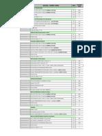 04-Inv. Pie de Planta Planta - Cierre Abr14 v1