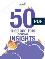 50 Social Insights From Real Marketers 2014