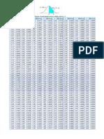 Tabela Normal bioestatística