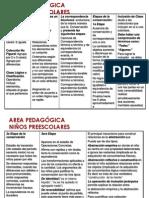 Intervención Problemas de Aprendizaje Modulo I-2013
