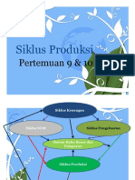 Production Cycle (Indonesian)