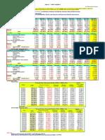 Japan – GDP 1Q2014