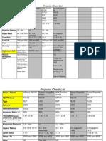 Projector Checklist