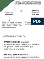 Macroeconomic o