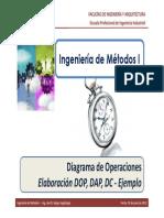 USMP - Estudio de Métodos - Elaboración DOP, DAP, DC_0