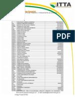 Presupuesto Vigencia 2014 Itta