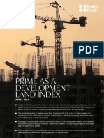 Prime Asia Dev Land Index