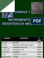 CMI215.2014_UNIDAD1_CLASE1.pptx