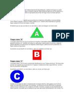 Clases de fuego y triangulo.doc