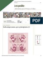 Reflexología Manos, Para Principiantes