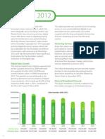 Digital Sales Growth Austral
