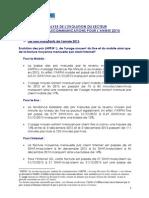 Maroc ANRT Analyse Evolution Annuelle 2013