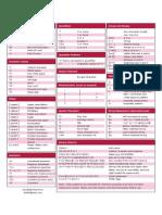 Regular Expressions Cheat Sheet v1