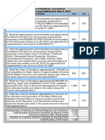 Simsbury Budget Referendum Results