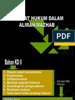 KD II Hakikat Hk Dlam Mazhab